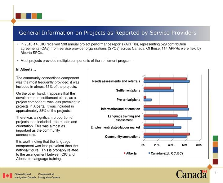 General Information on Projects as Reported by Service Providers