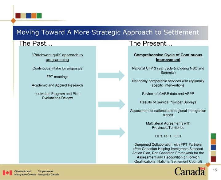 Moving Toward A More Strategic Approach to Settlement