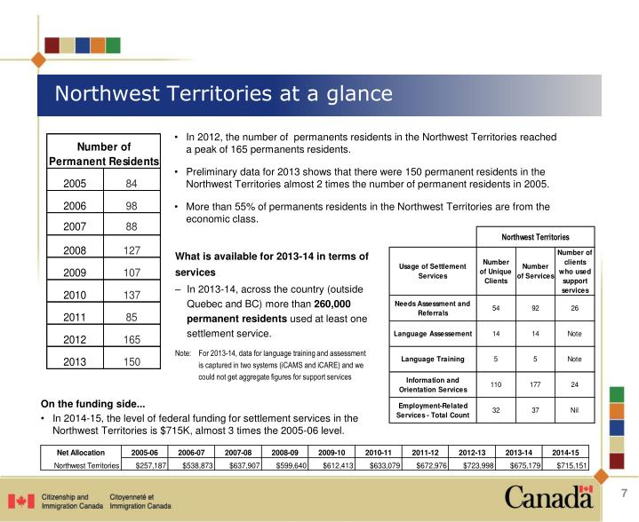 Northwest Territories at a glance