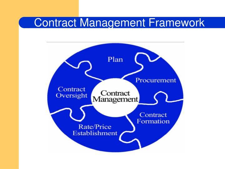 Contract Management Framework