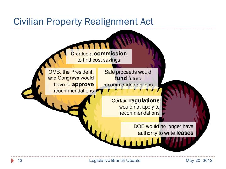 Civilian Property Realignment Act