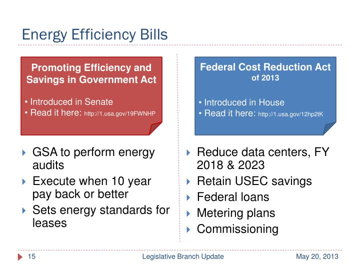 Energy Efficiency Bills
