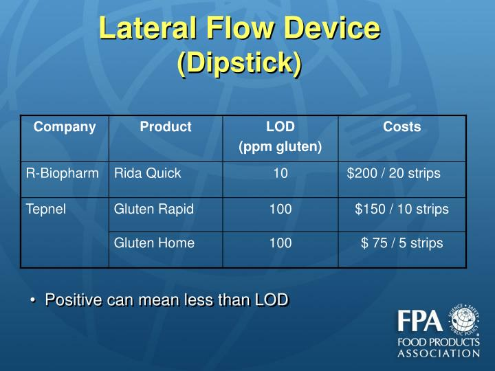 Lateral Flow Device