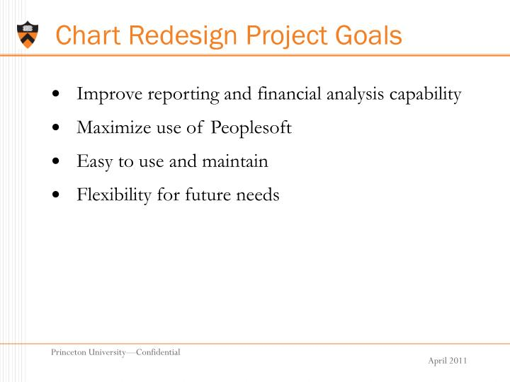 Chart Redesign Project Goals