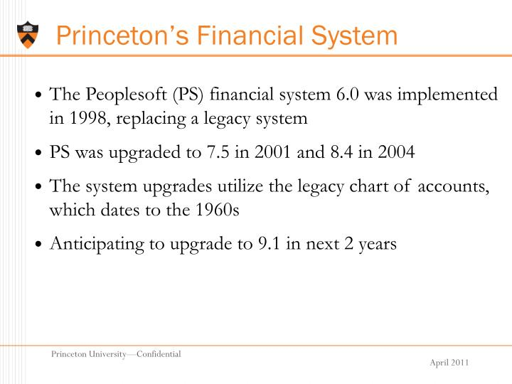 Princeton s financial system