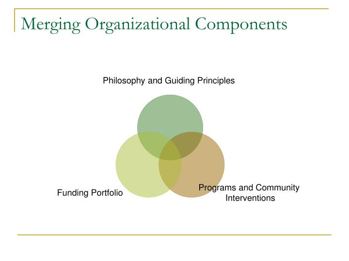 Merging Organizational Components