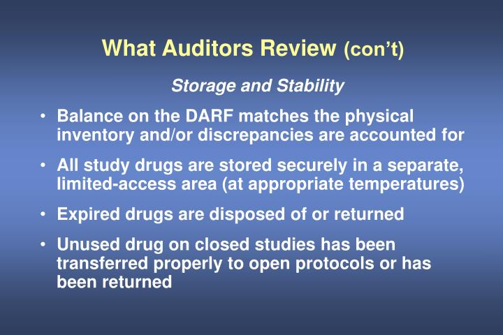 What Auditors Review