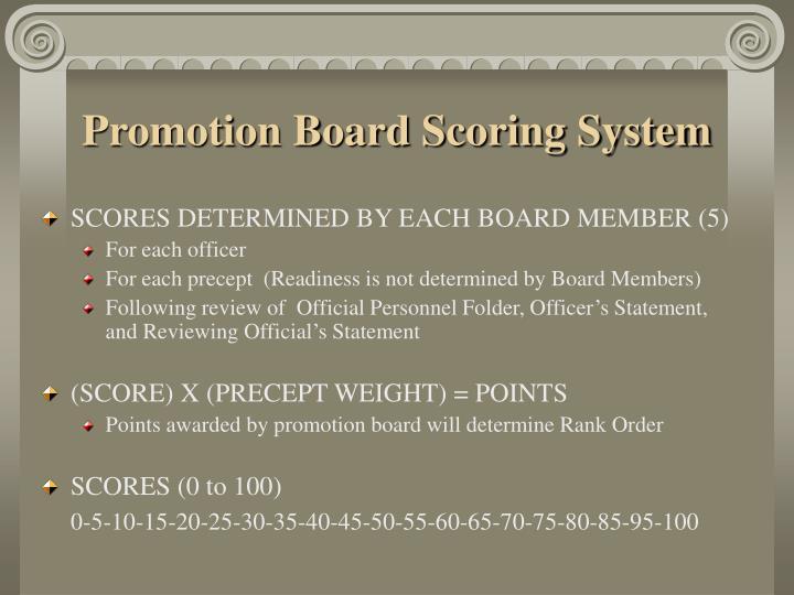 Promotion Board Scoring System