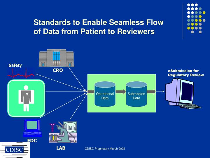 Standards to Enable Seamless Flow