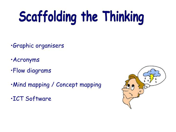 Scaffolding the Thinking
