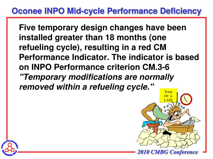 Oconee INPO Mid-cycle Performance Deficiency