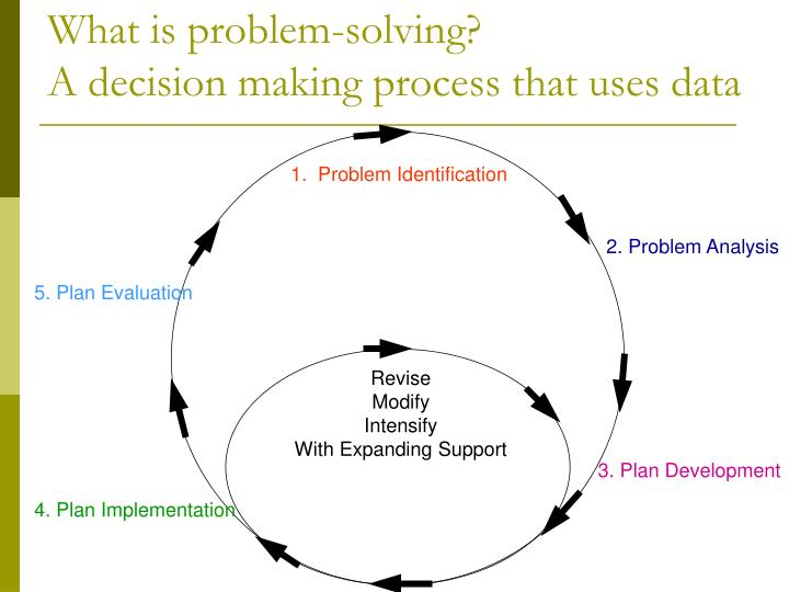 process of problem solving and decision Problem-solving is a mental process that involves discovering, analyzing and solving problems the ultimate goal of problem-solving is to overcome obstacles and find a solution that best resolves the issue.