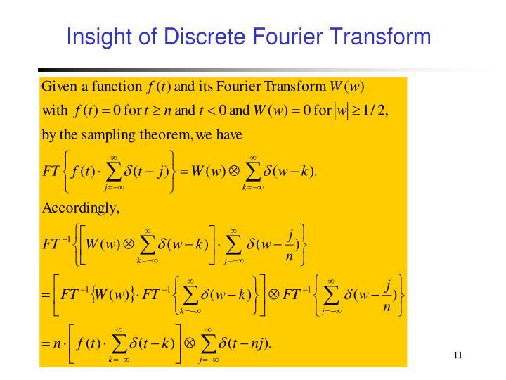 Insight of Discrete Fourier Transform