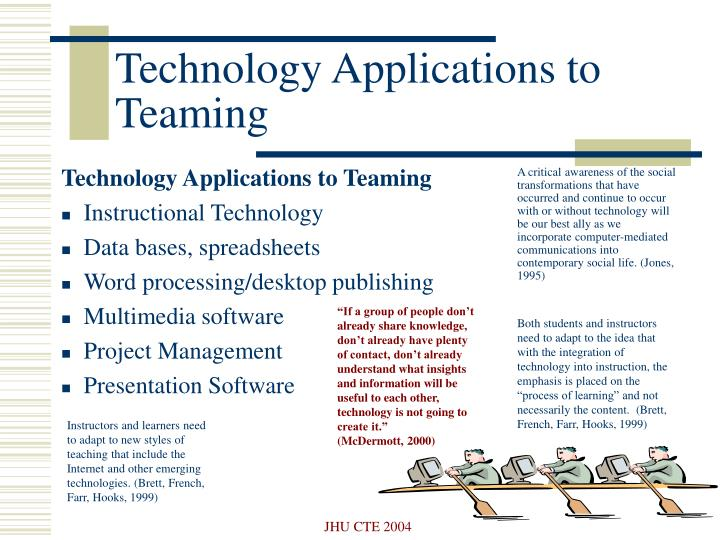 Technology Applications to Teaming