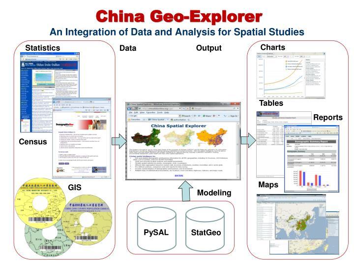 China Geo-Explorer