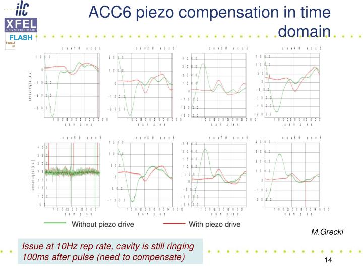 ACC6 piezo compensation in time domain