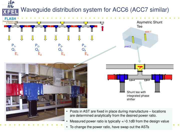 Waveguide distribution system for ACC6 (ACC7 similar)