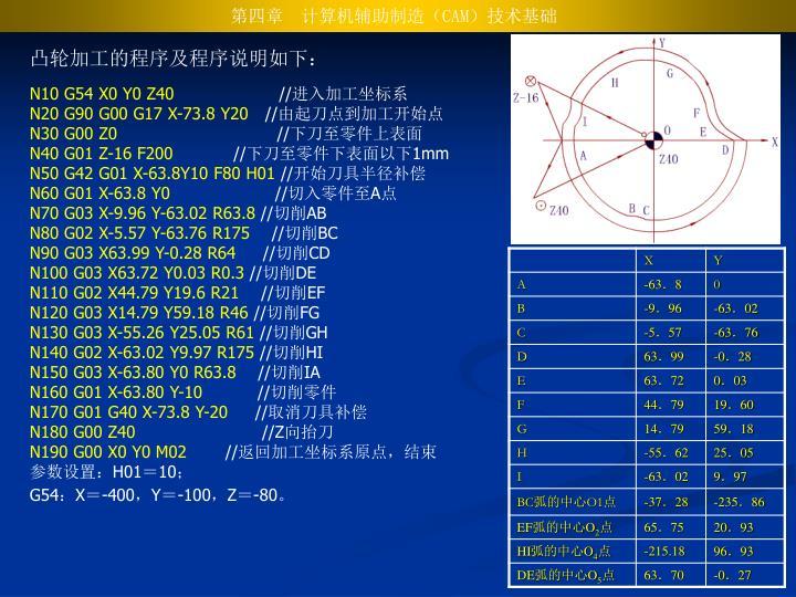 凸轮加工的程序及程序说明如下:
