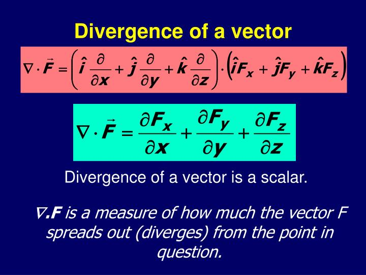 Divergence of a vector