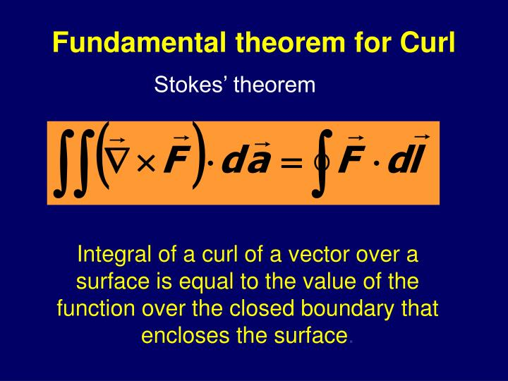 Fundamental theorem for Curl