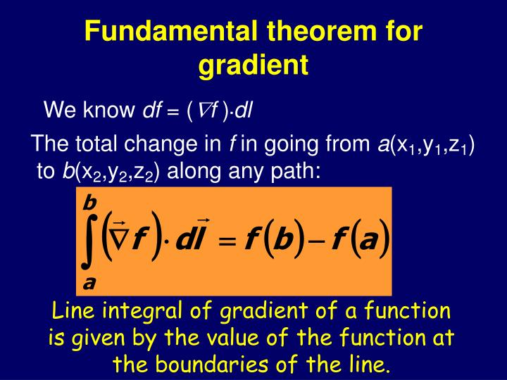 Fundamental theorem for gradient