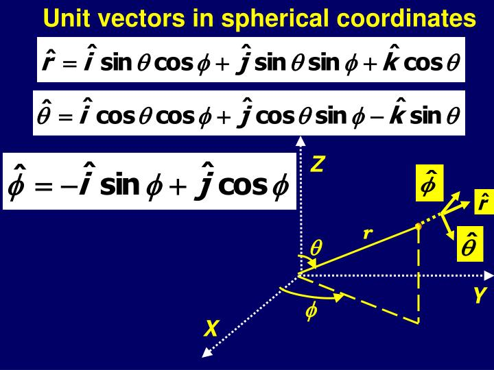 Unit vectors in spherical coordinates