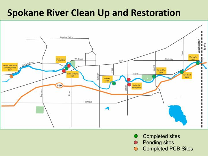 Spokane River Clean Up and Restoration