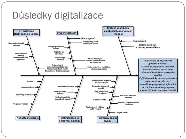 Důsledky digitalizace