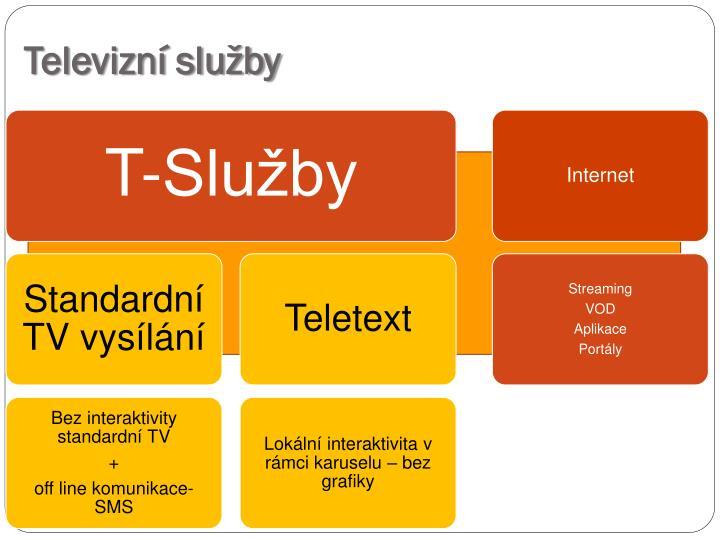 Televizní služby