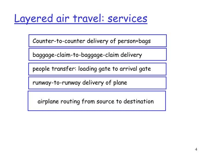 Layered air travel: services