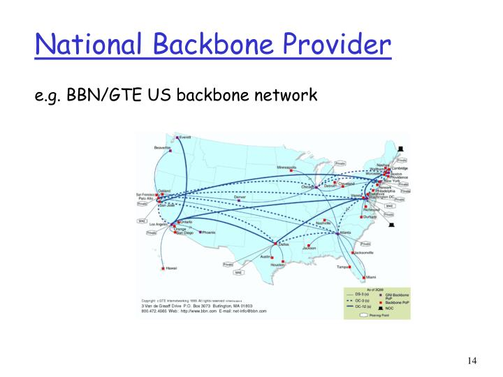 National Backbone Provider