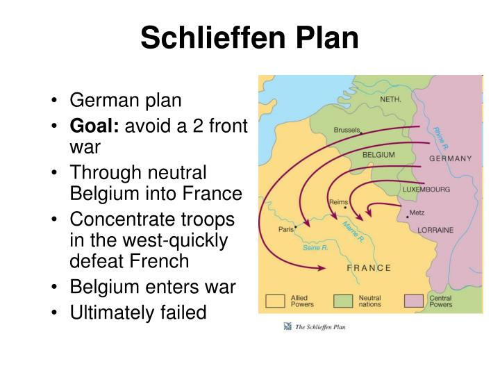 German plan