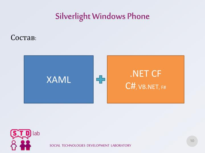 Silverlight Windows Phone