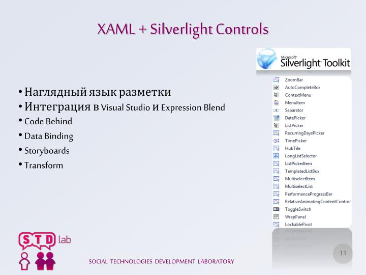 XAML + Silverlight Controls