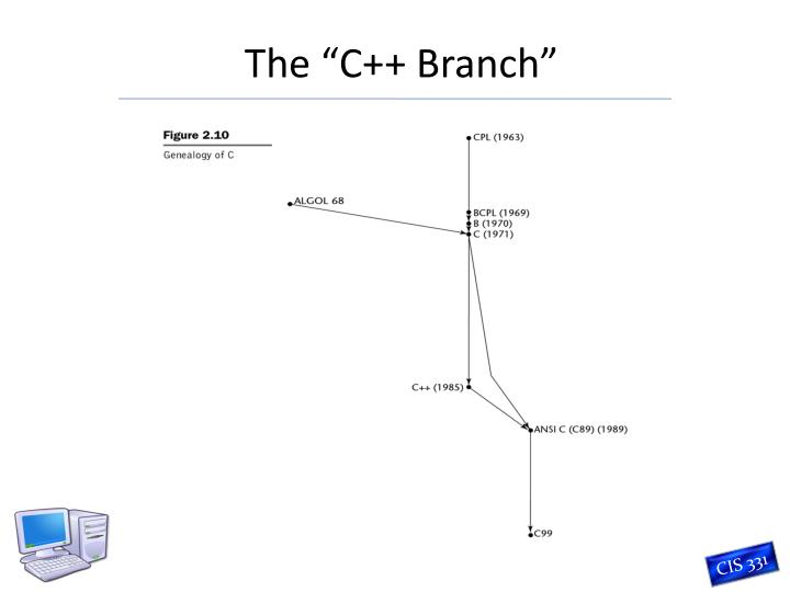 """The """"C++ Branch"""""""