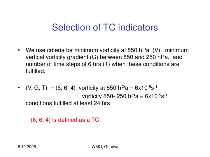 Selection of TC indicators