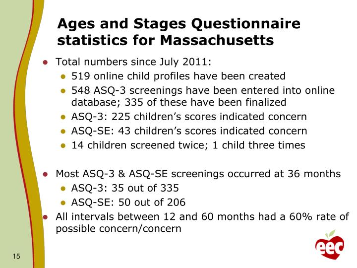 Ages and Stages Questionnaire statistics for Massachusetts