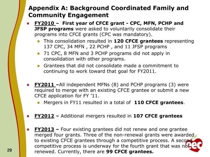Appendix A: Background Coordinated Family and Community Engagement
