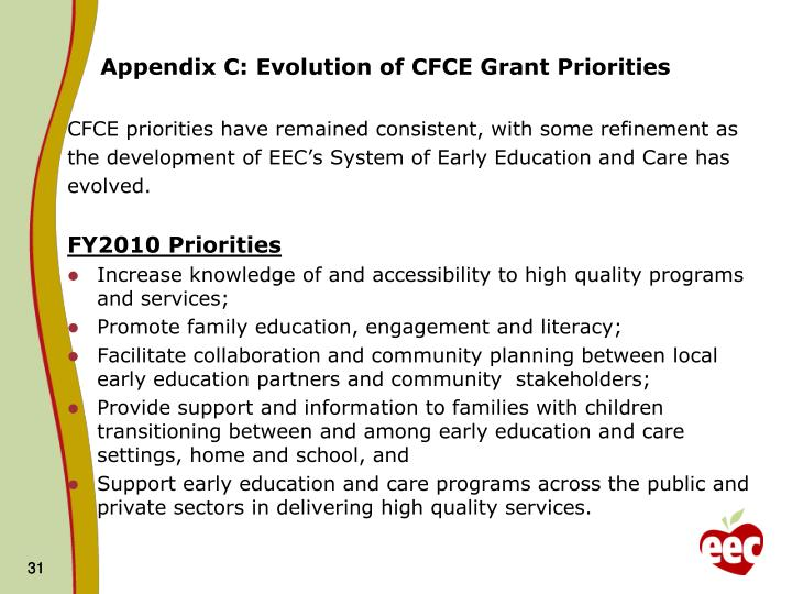 Appendix C: Evolution of CFCE Grant Priorities
