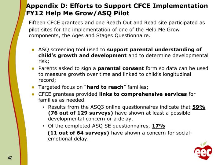 Appendix D: Efforts to Support CFCE Implementation