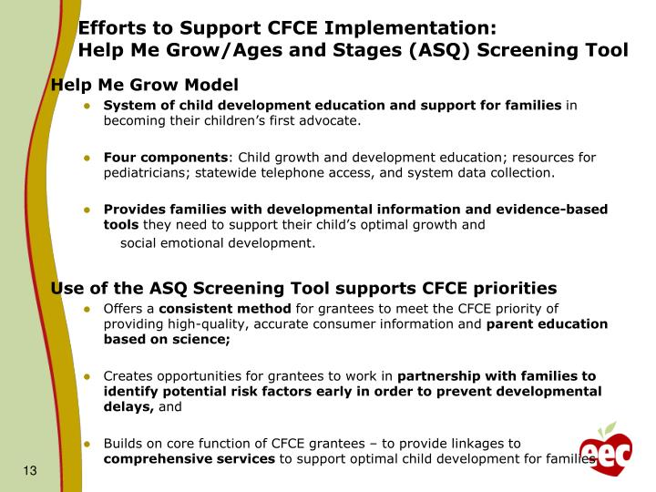 Efforts to Support CFCE Implementation: