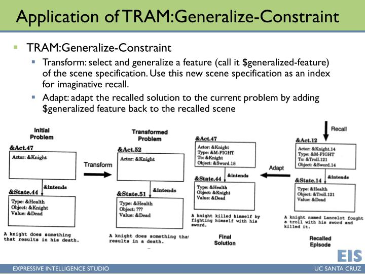 Application of TRAM:Generalize-Constraint