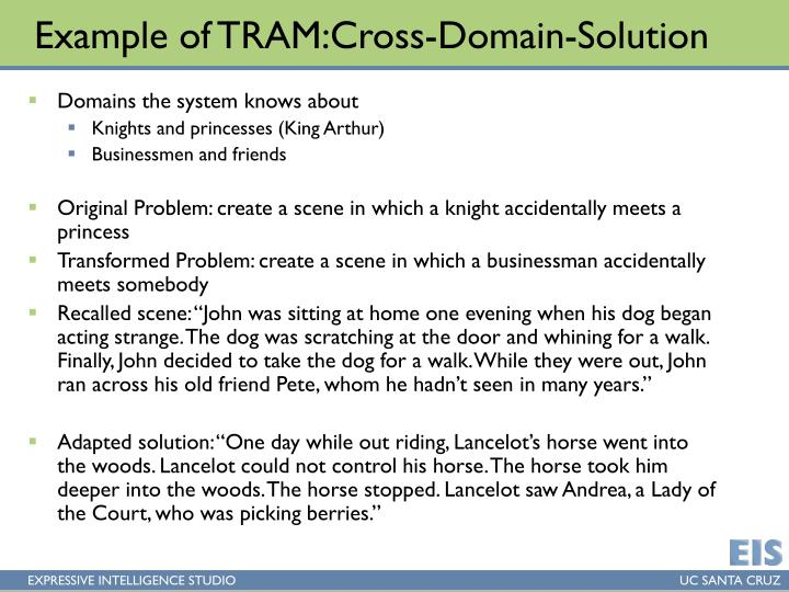 Example of TRAM:Cross-Domain-Solution