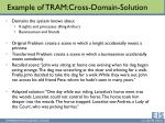 example of tram cross domain solution