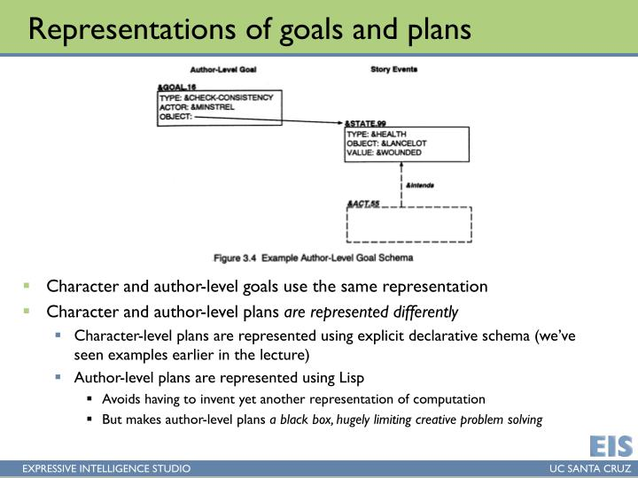 Representations of goals and plans