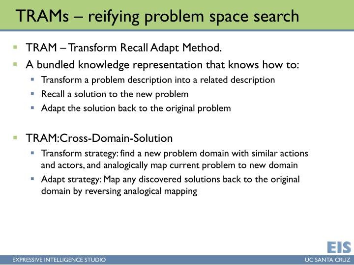 TRAMs – reifying problem space search