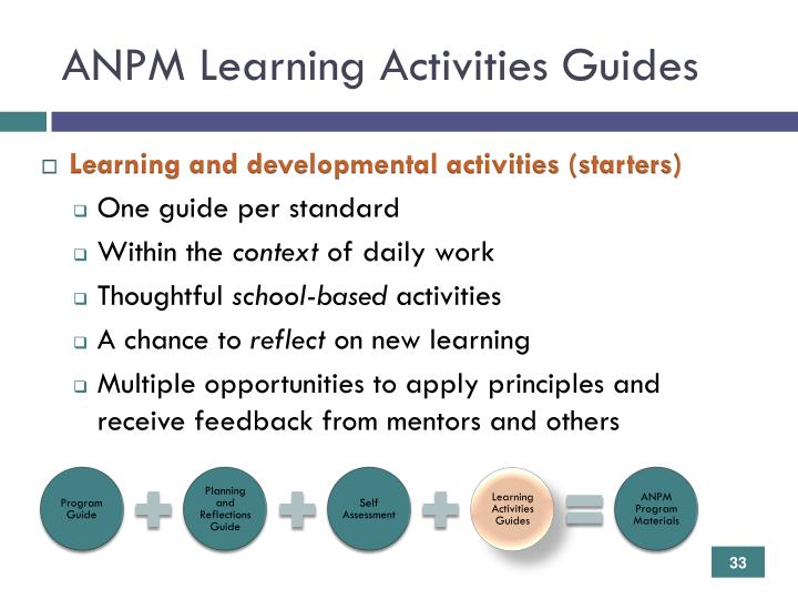ANPM Learning Activities Guides