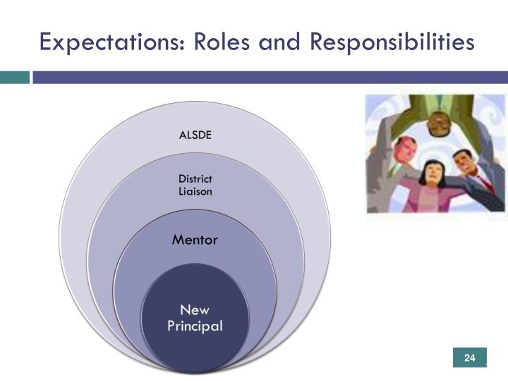 Expectations: Roles and Responsibilities