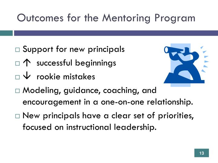 Outcomes for the Mentoring Program