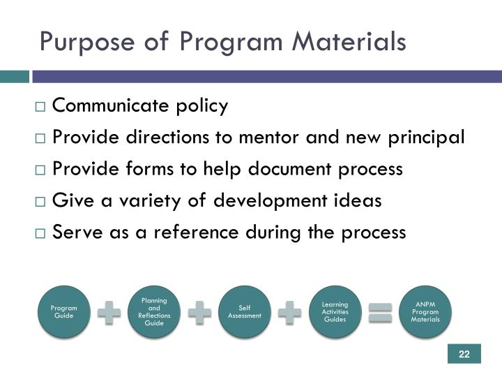 Purpose of Program Materials